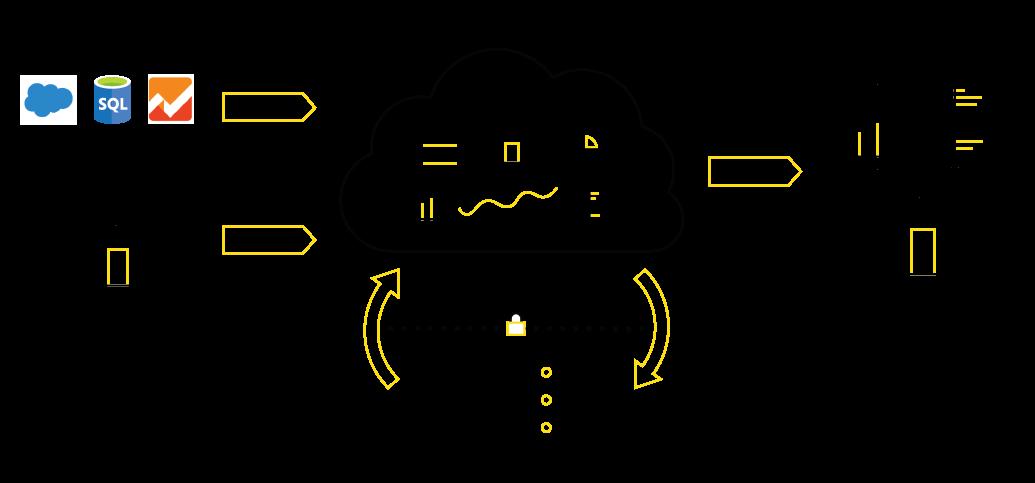 microsoft-power-bi-infografik