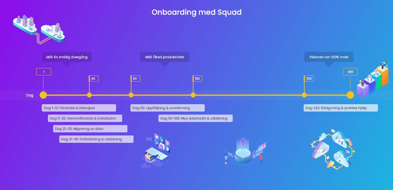 squad-onboarding-framework-tiny