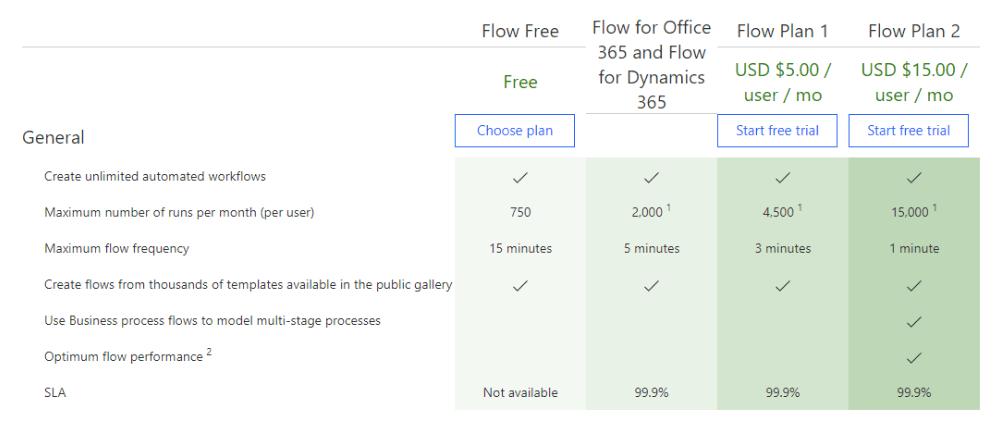 flow-prisplan