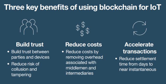 ibm-infographic-iot-benefits.png